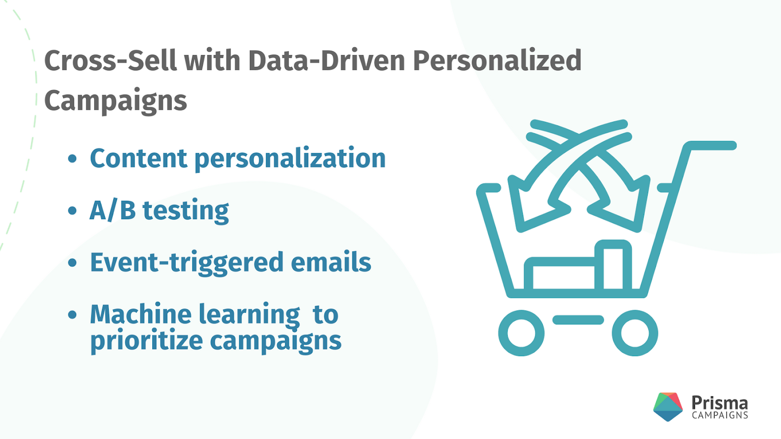 cross sell personalized campaigns