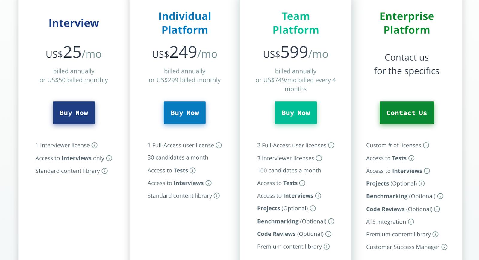 hackerrank pricing