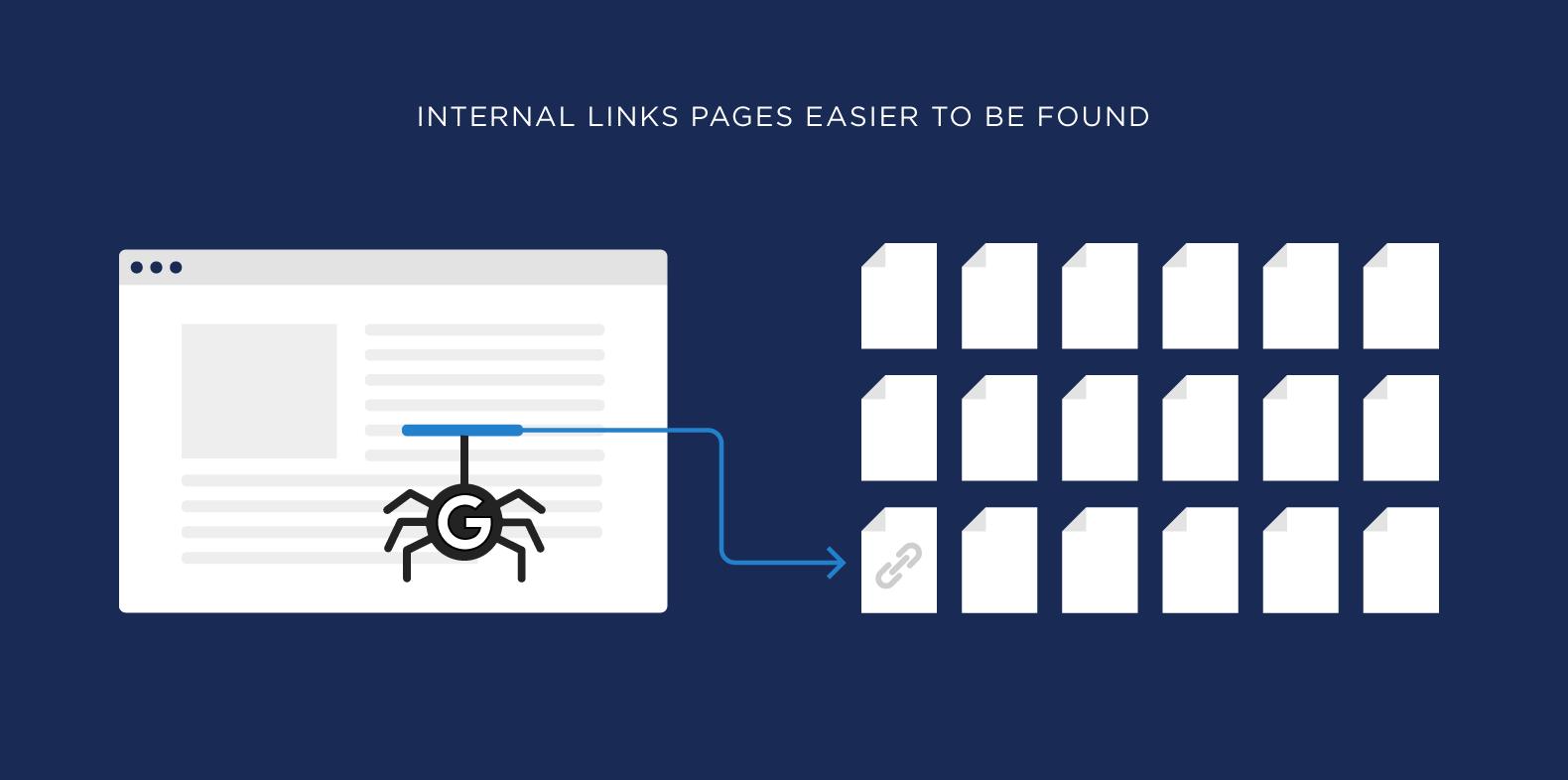 internal links crawler