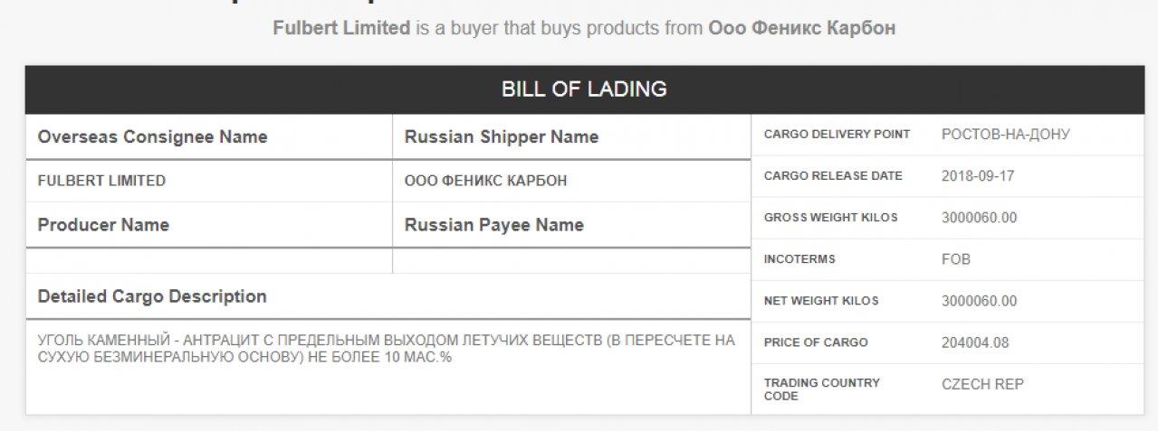 Выписка из реестра о компании Fulbert Limited из Белиза, которая покупает уголь Донбасса / Фото: https://dennikn.sk