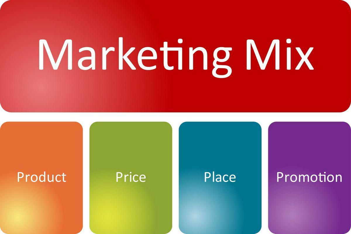 Marketing Mix - Marketing Basics