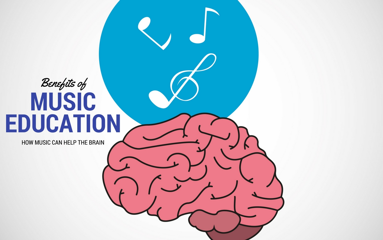 The beneficial effects of a musical education - Learn Vocab in IELTS