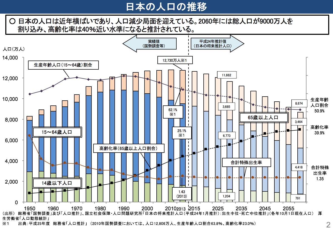 スクリーンショット%202018-06-08%2010.11.28.png