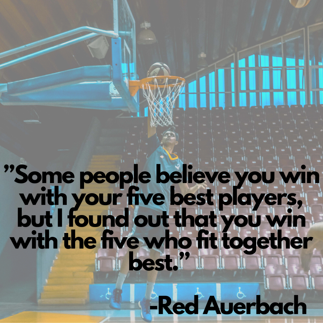 Some people believe you win with your five best players, but I found out that you win with the five who fit together best - Red Auerbach
