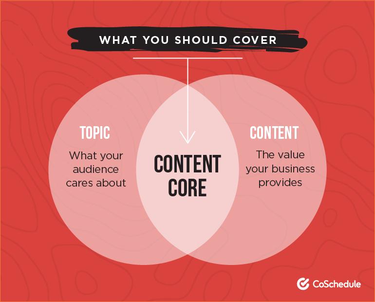 Chiến lược content marketing: Hướng dẫn hoàn chỉnh 7 bước từ a-z