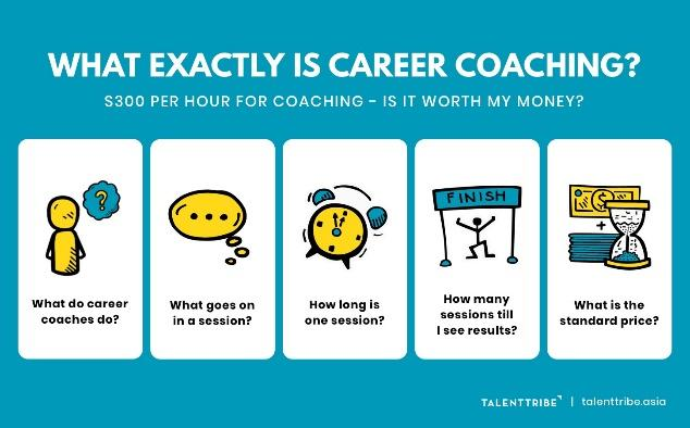 What Exactly Is Career Coaching? | TalentTribe Asia