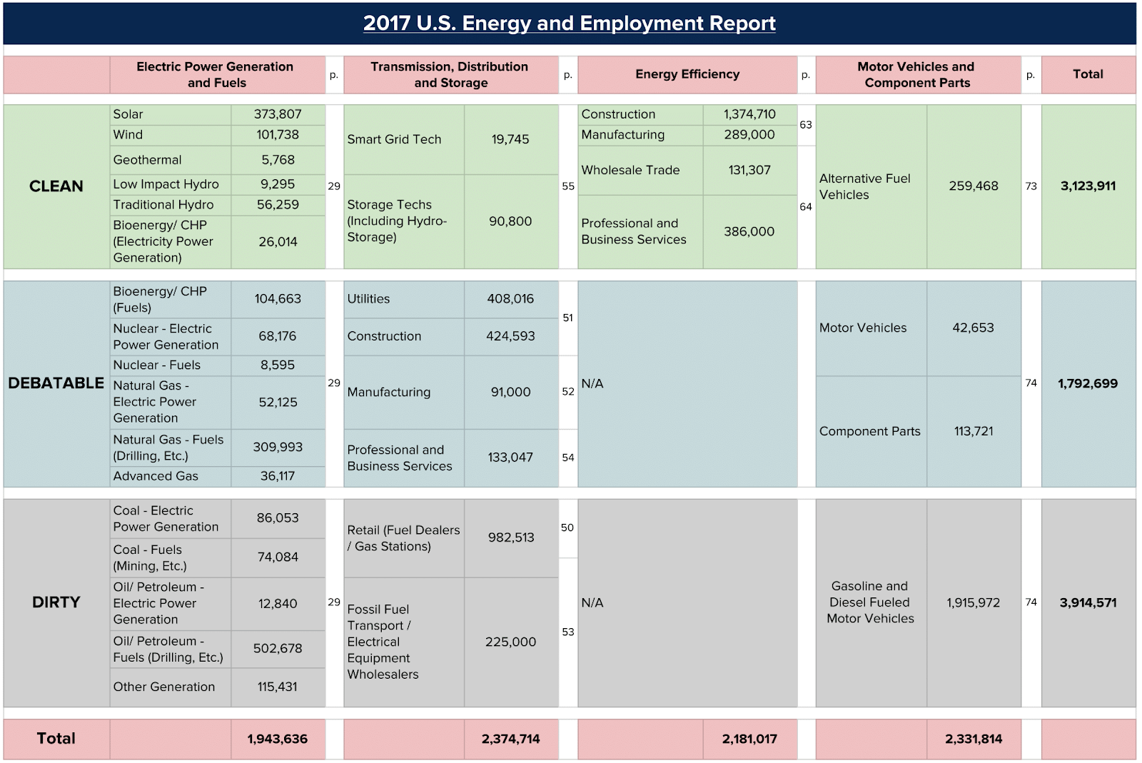 US Energy and Jobs Report Layout - Sheet1-1.png