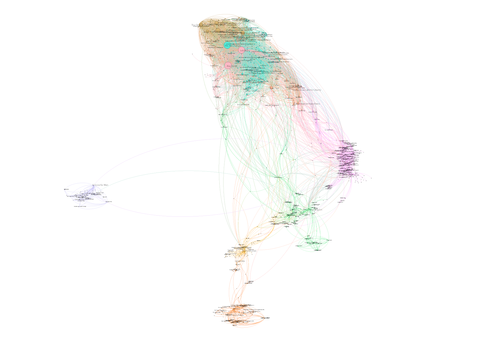 Networks_Combined.png