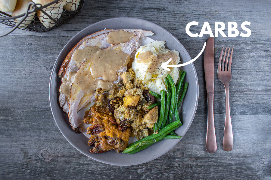 How To Create The Perfect Healthy Thanksgiving Plate ...