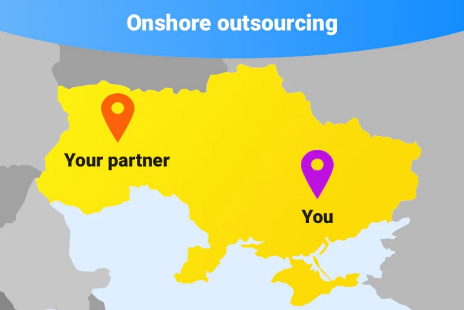 onshore outsourcing software development