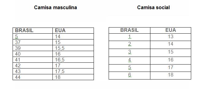tamanho de camisas masculina estados Unidos Conversão Tamanho de Roupas EUA x Brasil