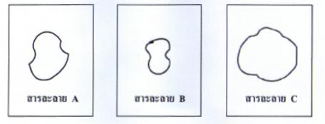 จงเรียงลำดับความเข้มข้นของสารละลาย A B และ C จากความเข้มข้นน้อยที่สุดไปมากที่สุด
