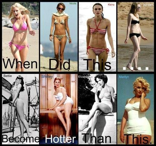 8 pictures of models with each model representing a decade and overall showing that models have gotten thinner since the 1950's