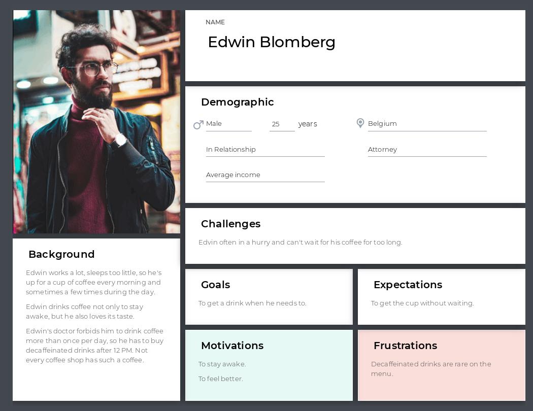 Customer Profile Template 2