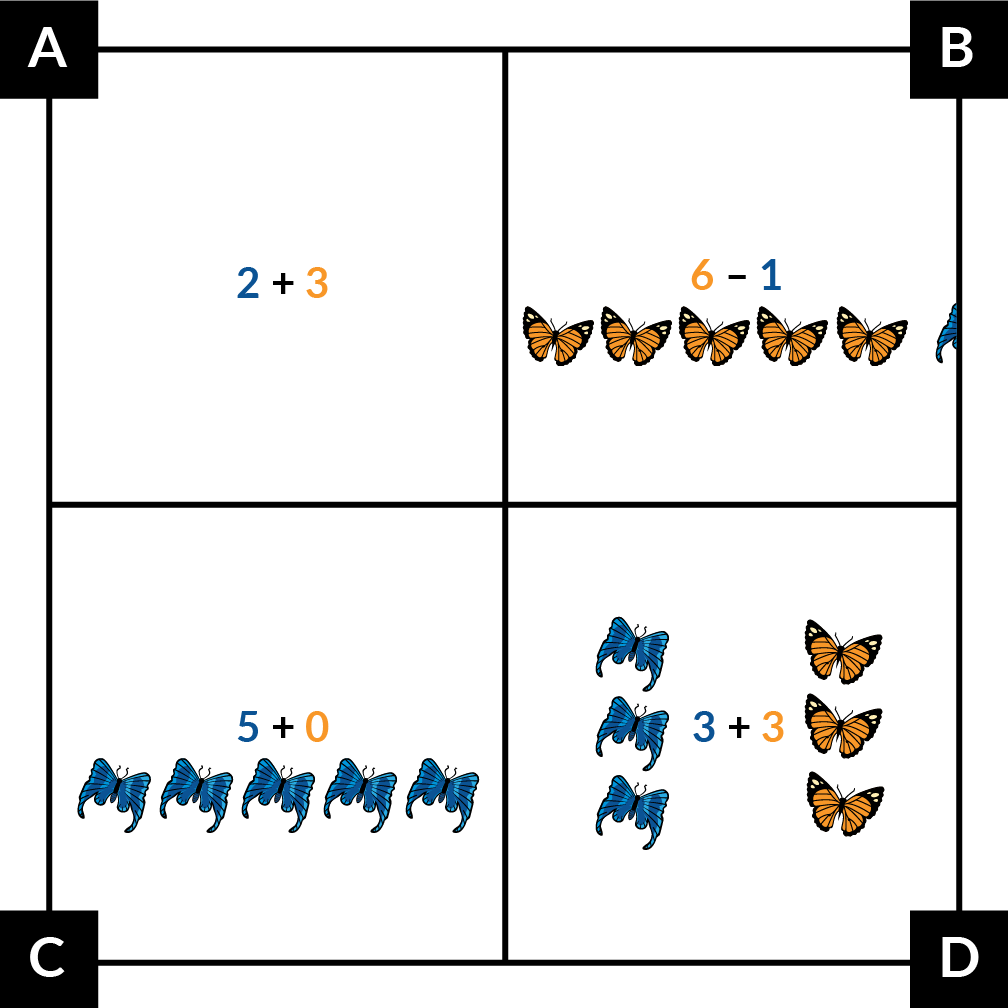 A. shows blue 2 + orange 3. B. shows orange 6 minus blue 1. Five orange butterflies are shown and 1 blue butterfly is flying out of the picture. C. shows blue 5 + orange 0. Five blue butterflies are shown. D. shows blue 3 + orange 3. Three blue butterflies and 3 orange butterflies are shown.