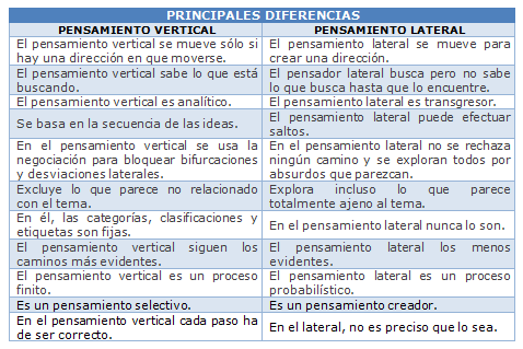 Pensamiento-Lateral.png