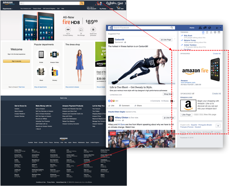 amazon advertisement example with retargeting