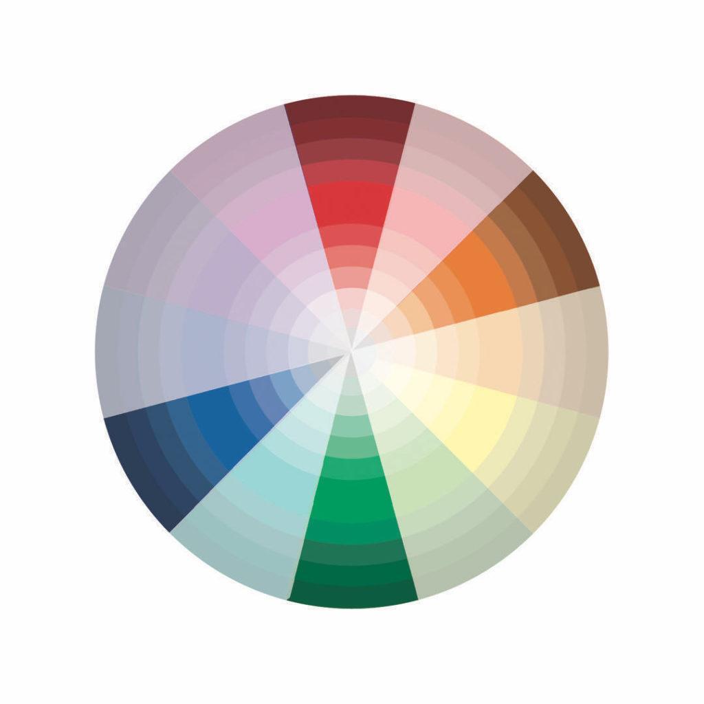 Chọn phối màu |  Phối màu Tetrad (hoặc hình chữ nhật)