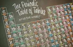 periodic table wedding chart