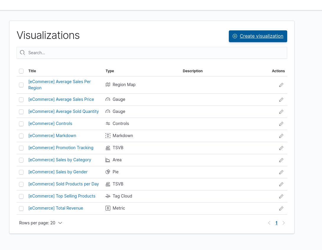 Visualizations Screen