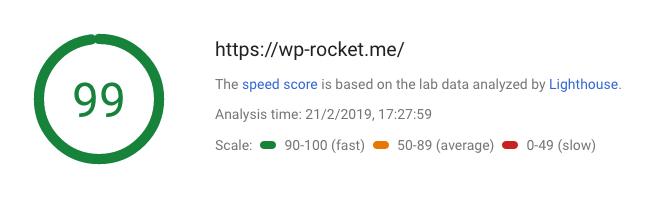 Score de vitesse PageSpeedd Insights