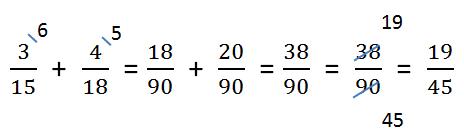 пример сложения дробей