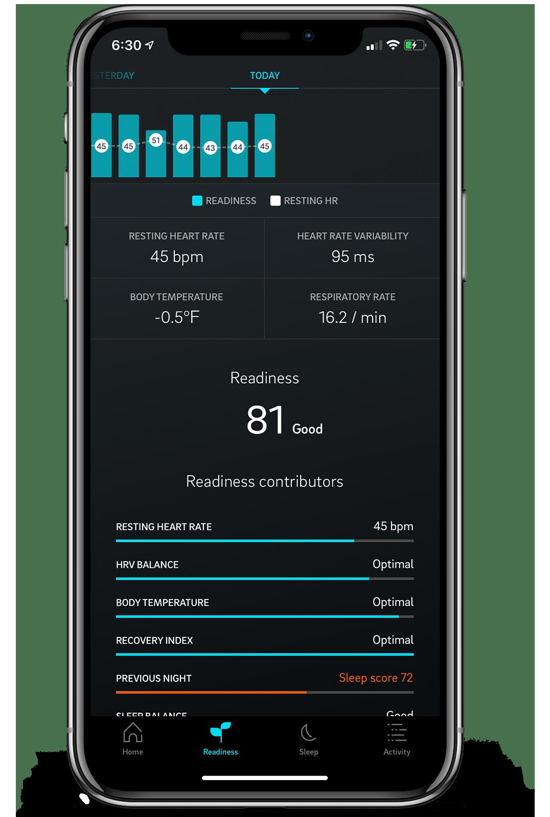 Oura app readiness score