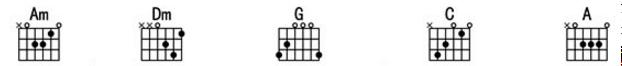 吉他弹唱《贝加尔湖畔》笔记
