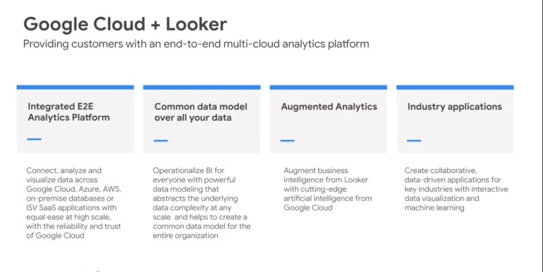 google-mua-lai-cong-ty-startup-looker-analytics-4