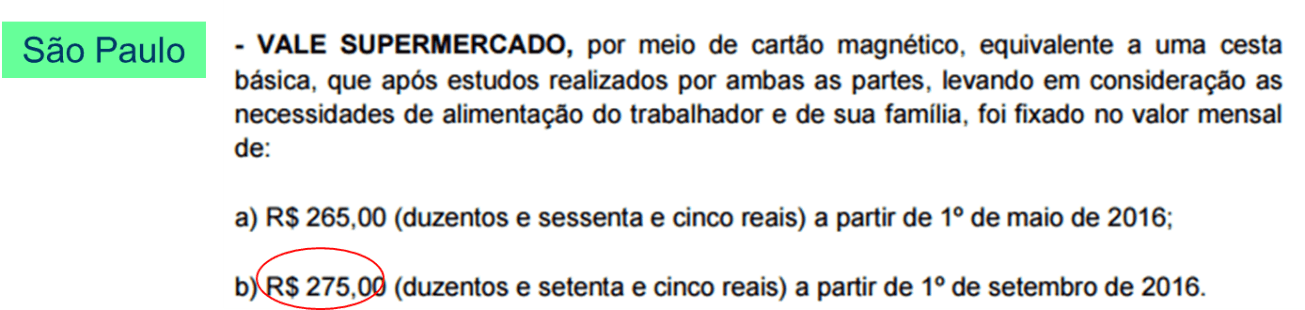 Cesta Básica na Convencao Coletiva de Trabalho de São Paulo