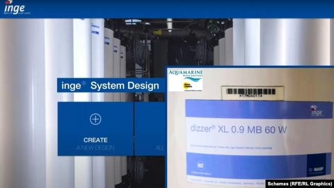 Фіолетове маркування на фільтрах належить німецькому бренду Inge GmbH