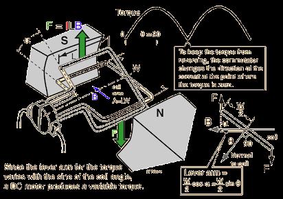 Physics Sem2 Calendar
