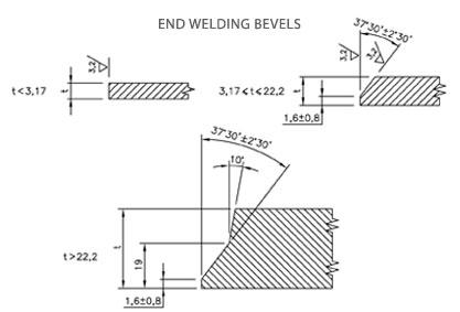 End welding bevels