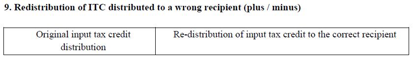 Form GSTR-6 Details