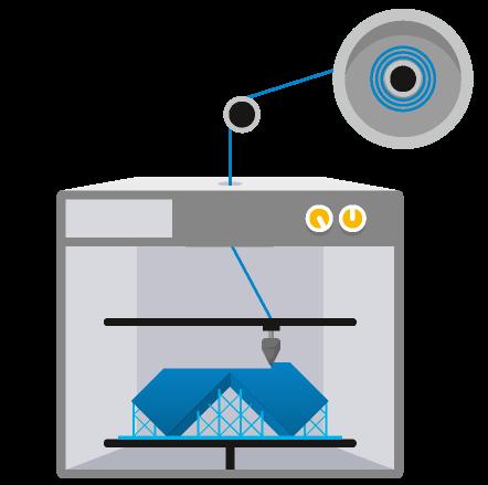 Principle of 3D printing FDM
