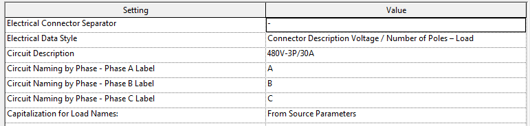 Electrical Systems: Configuration and General Settings in Revit on