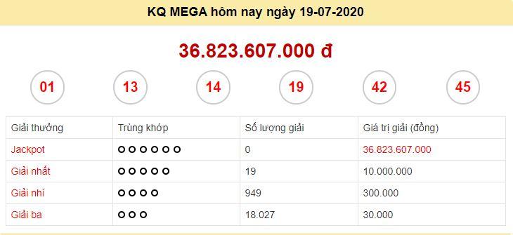 Thông tin kết quả xổ số Mega 6 45 trong kỳ quay ngày 19/7/2020