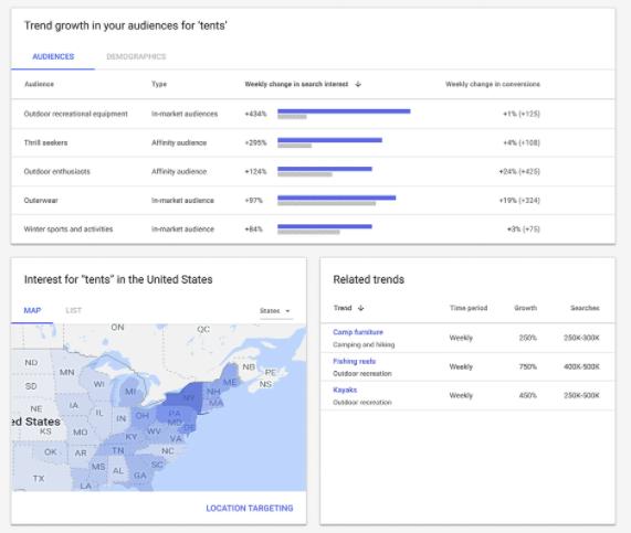 Dados de tendências do Google