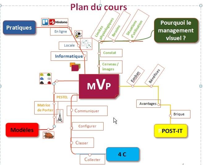 2015_01_26_18_28_49_Microsoft_PowerPoint_MVP_V1.3_Pierre_.jpg