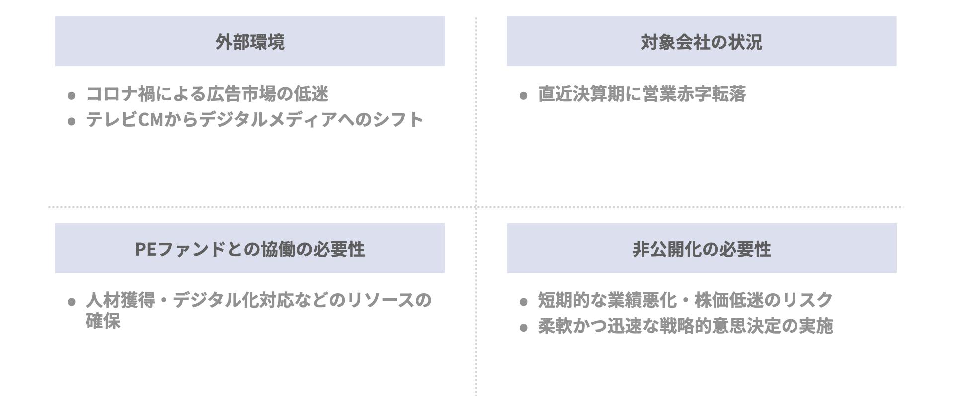 AOI TYOのファンドMBOによる非公開化(カーライル)の背景・目的