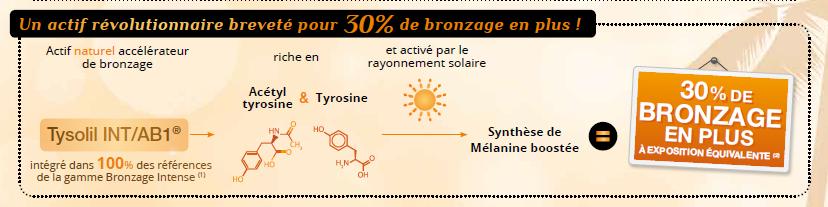 Tysolil Int/AB1 - Actif Naturel Accélérateur de Bronzage