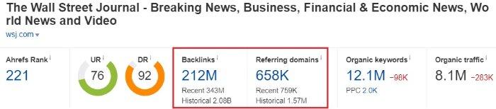 các trang web có thẩm quyền có rất nhiều liên kết ngược