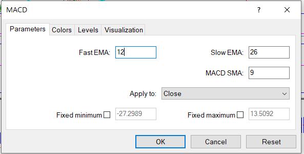 image of MACD set to 12 EMA, 26 Slow EMA, and 9 MACD SMA