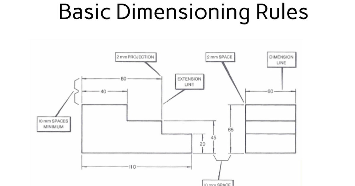 orthographic dimensioning rules ppt google slides