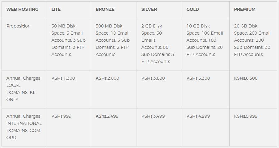 safaricom email hosting pricing