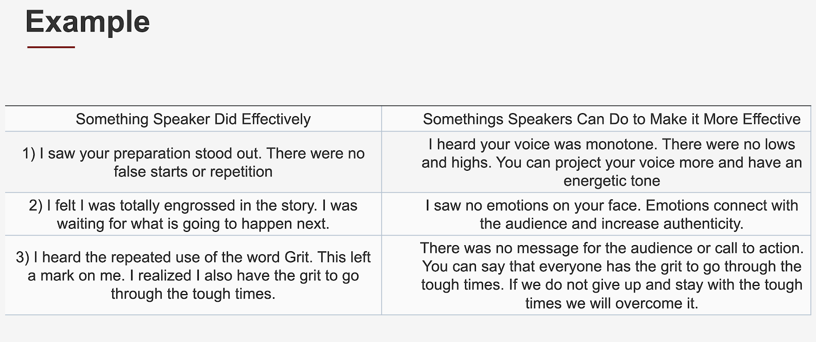 Evaluate Speeches Effectively, How to Evaluate Speeches Effectively