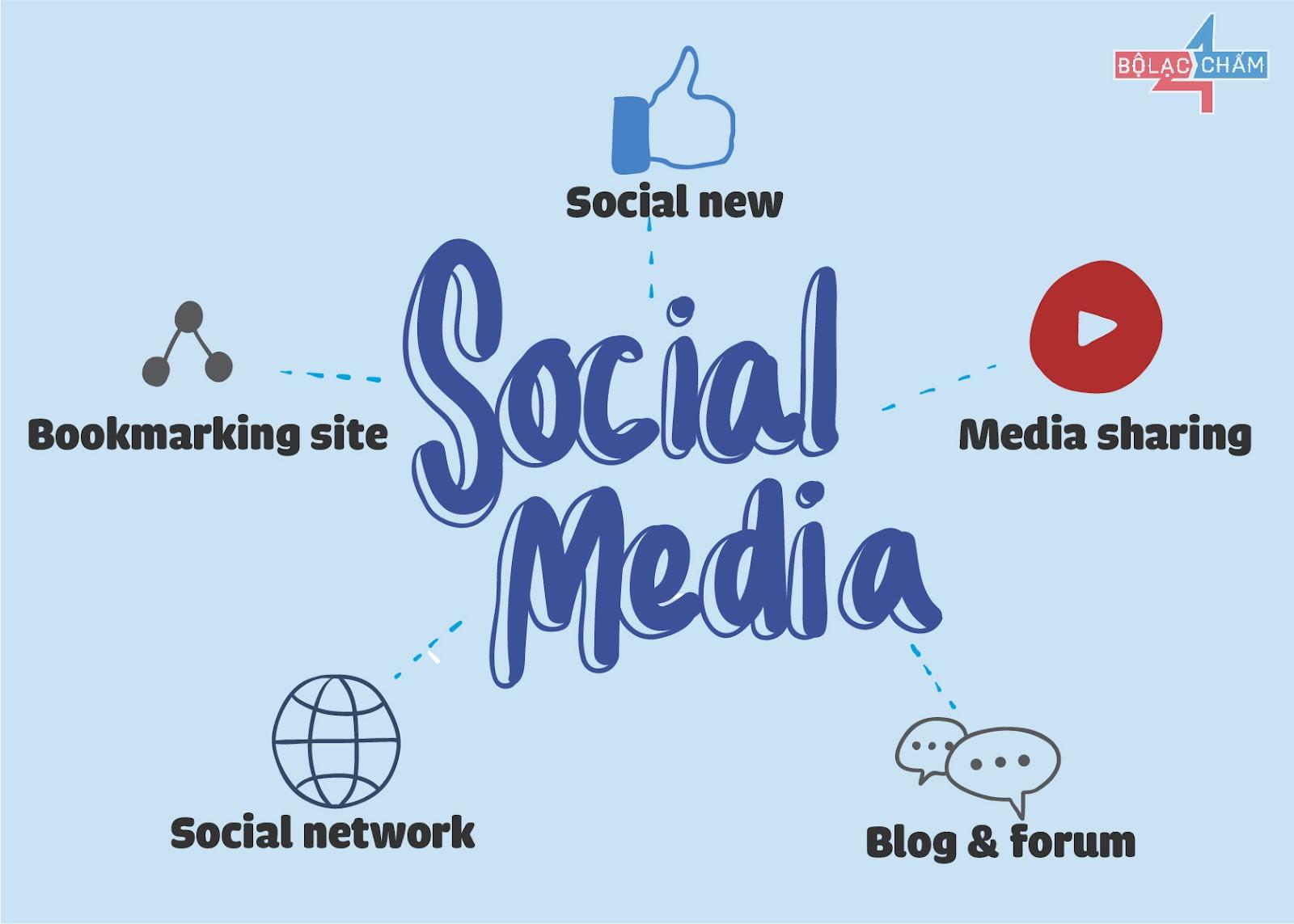 Một số kênh social marketing hiệu quả