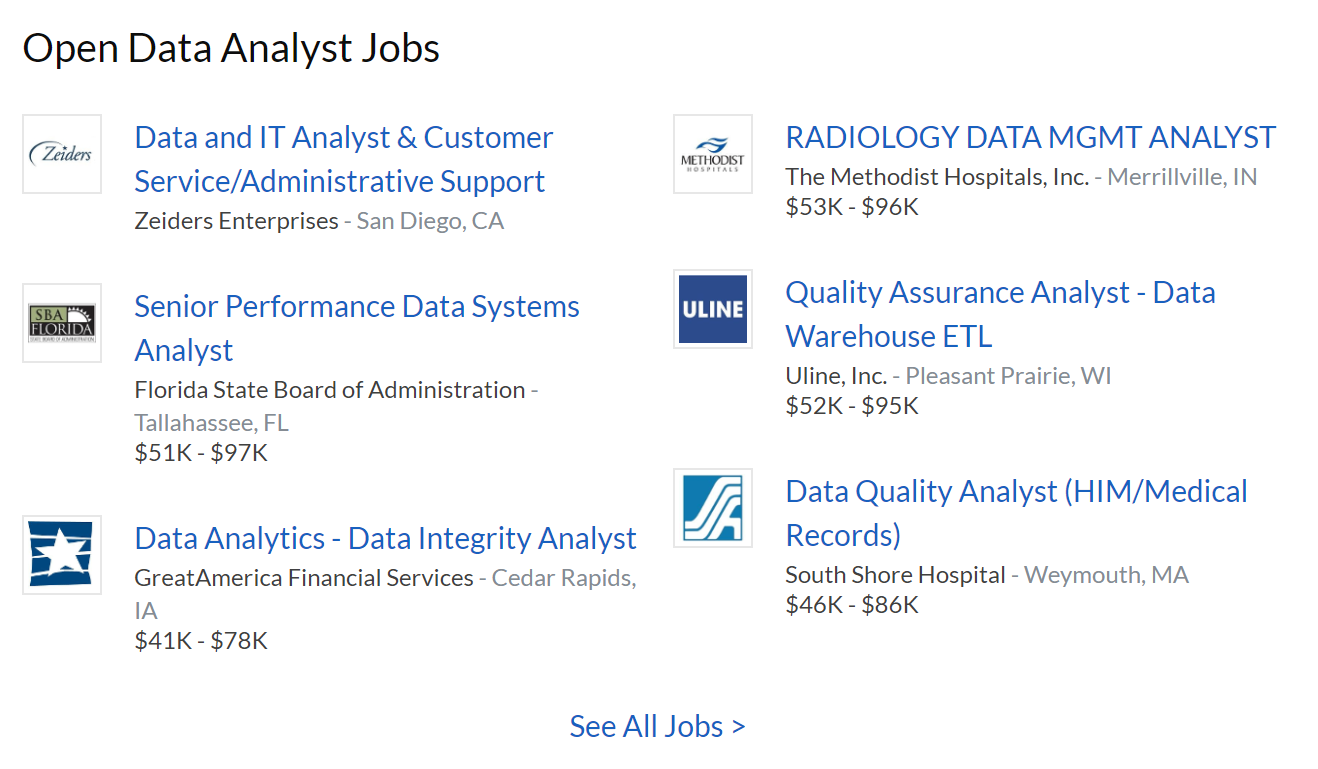 How To Apply for a Data Analyst Job in 5 Steps thumbnail image