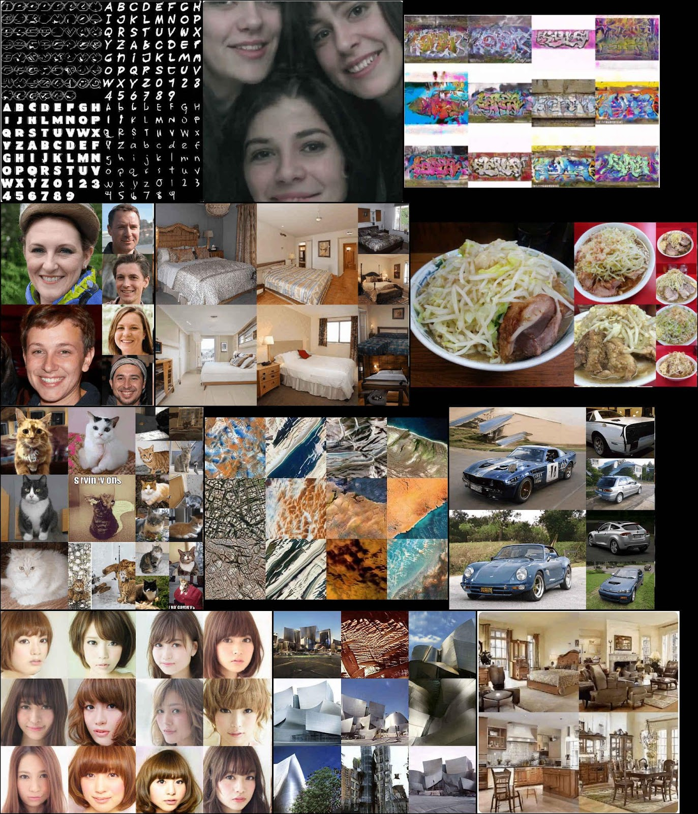 Imagequilt visualization of the wide range of visual subjects StyleGAN has been applied to