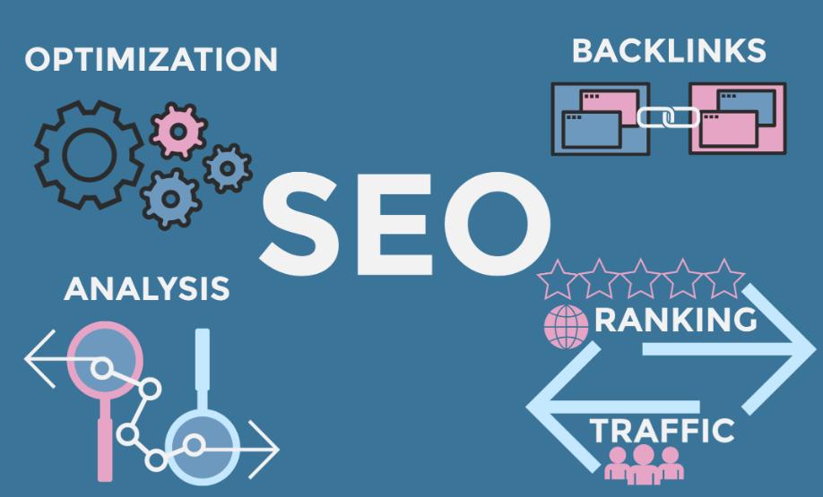 Backlink báo hỗ trợ SEO và quảng bá doanh nghiệp